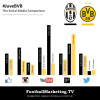 Juventus vs BVB social media comparison