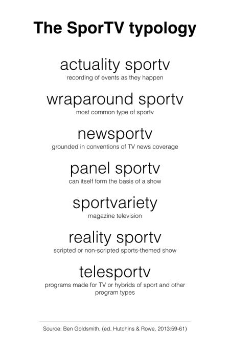 SporTV typology